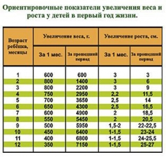 Весы для новорожденных электронные MD6141